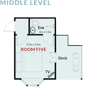 Room Five Floorplan