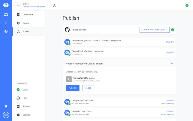 Publish Request interface