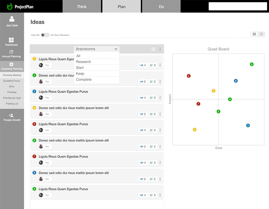 Business Execution SaaS Ideas - KanBan Style Managment - Visual Data