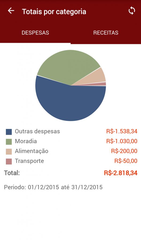 totais_categoria_despesa