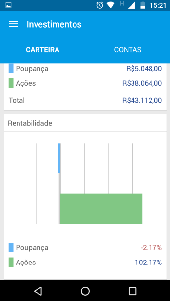 investimentos Android