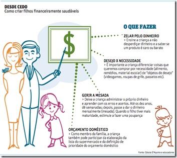 Educação financeira em pauta