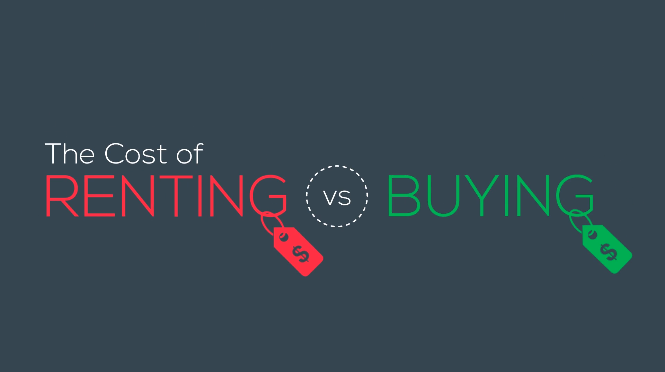 The Cost of Renting vs. Buying 2019