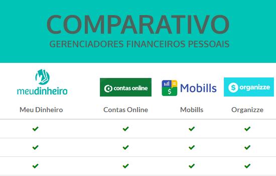 Comparativo entre gerenciadores financeiros disponíveis no mercado