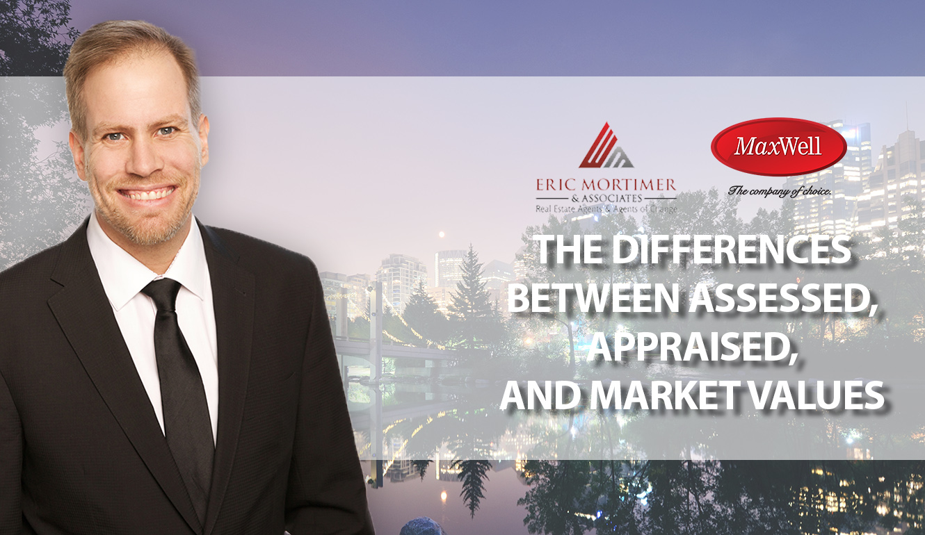The Differences Between Assessed, Appraised, and Market Values