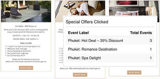 Special offers hotel analytics