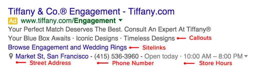 Tiffany AdWords