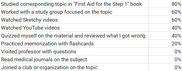 Campus Hero Survey