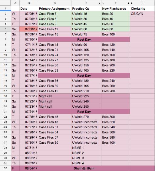 shelf exam study schedule
