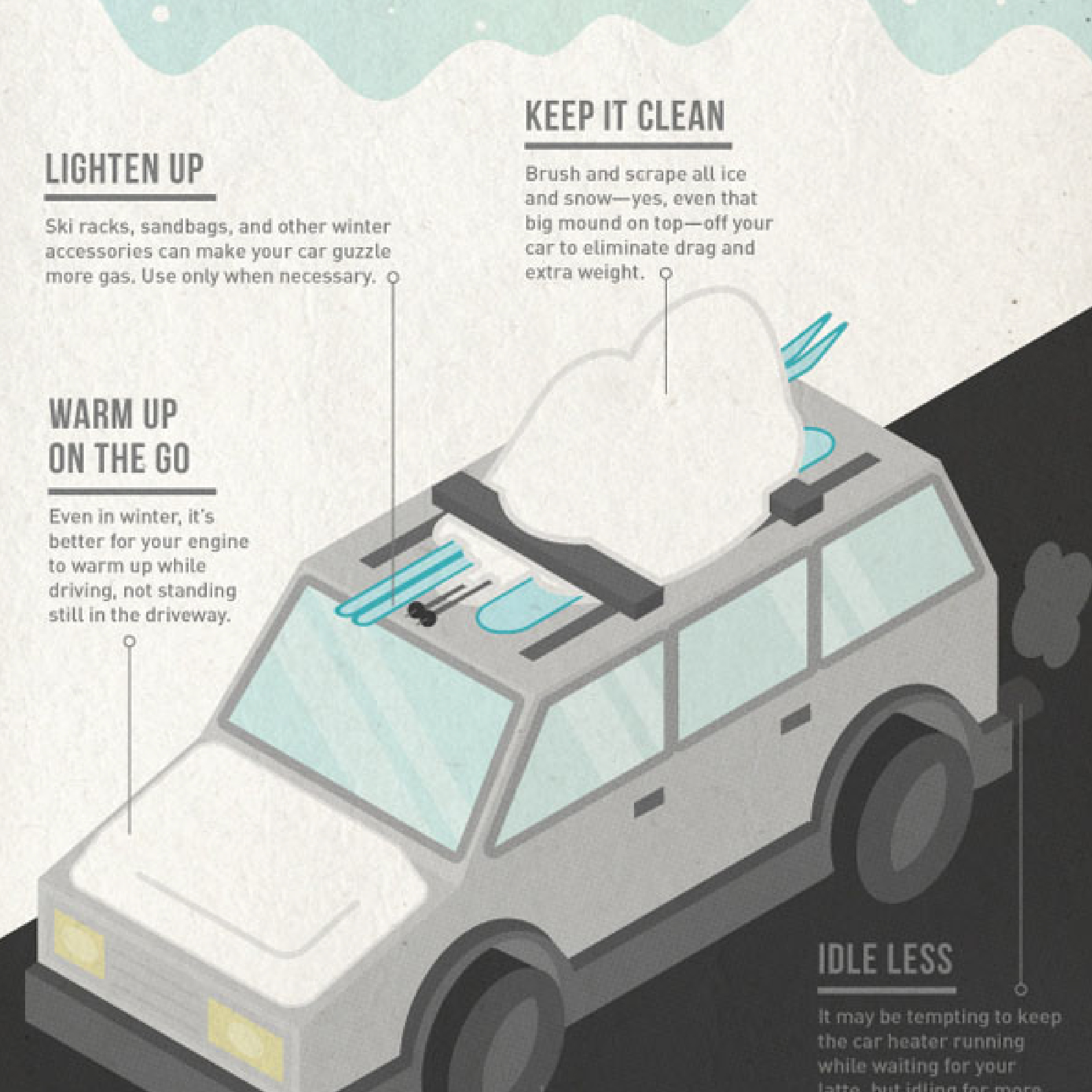 Infographic: 7 Ways to Save Gas in Winter