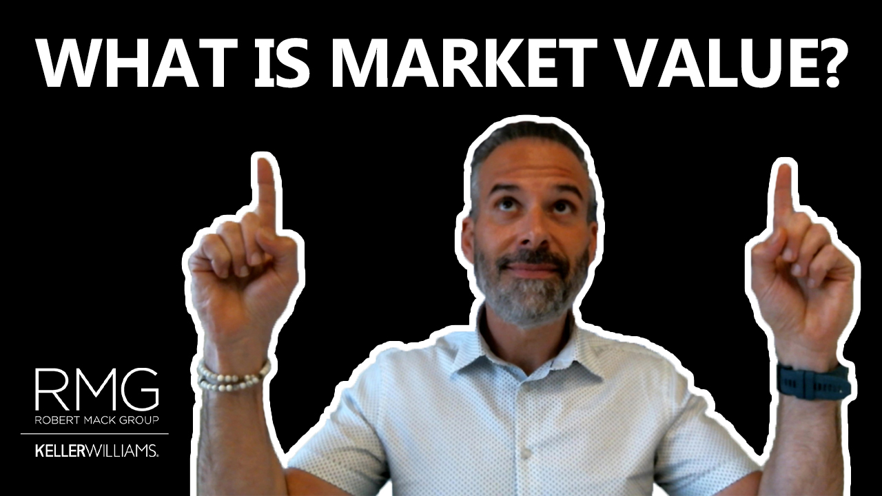 What Does Market Value Mean?