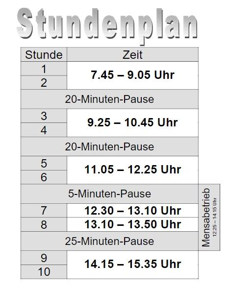 Die Unterrichtszeiten der KGS Neustadt