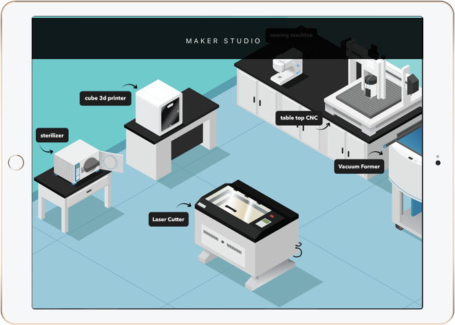 Maker Spaces contain tools for creating innovative medical solutions. Interactive diagram helps nurses explore the space.