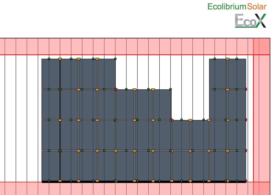 EcoX Estimator