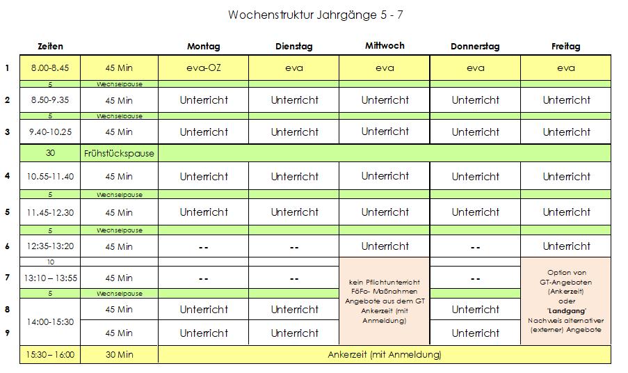 Tagesablauf Jahrgang 5-7