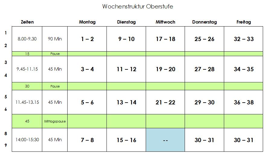 Tagesablauf Jahrgang 11-12