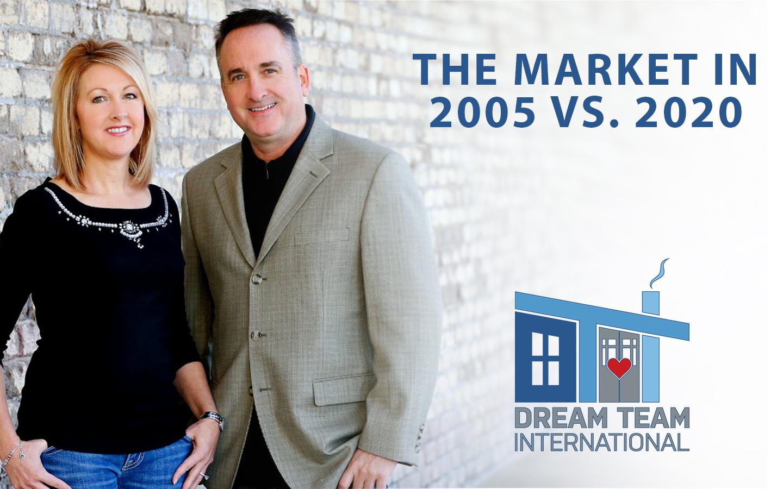 Comparing the Market in 2005 vs. 2020