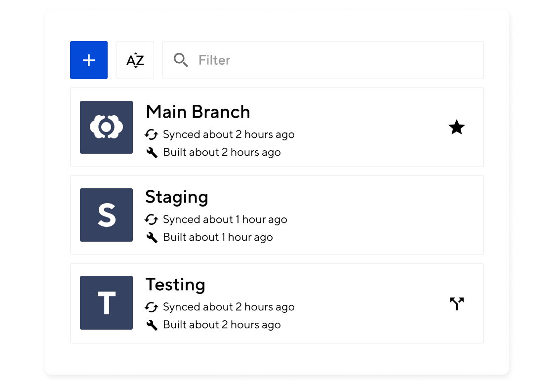Interface showing main, staging, and testing branch with recent build and sync times