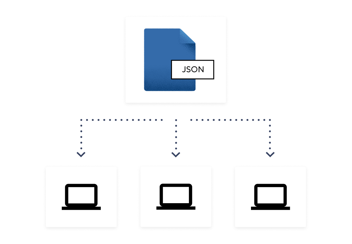 Diagram showing JSON file being delivered to three laptops