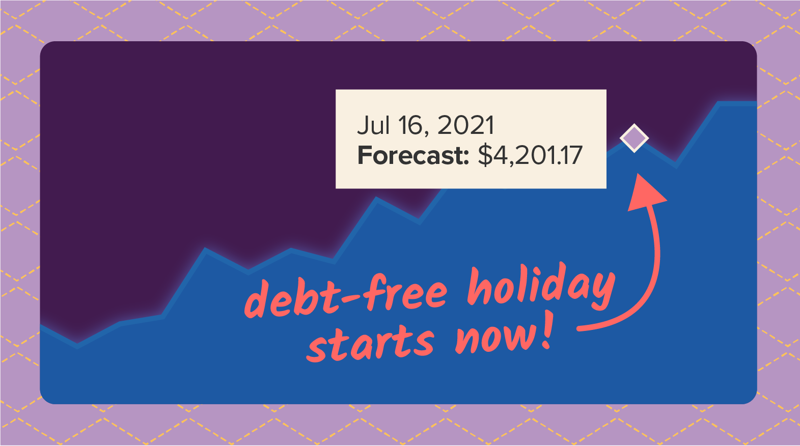 Forecasting graph showing when you can enjoy a debt-free holiday