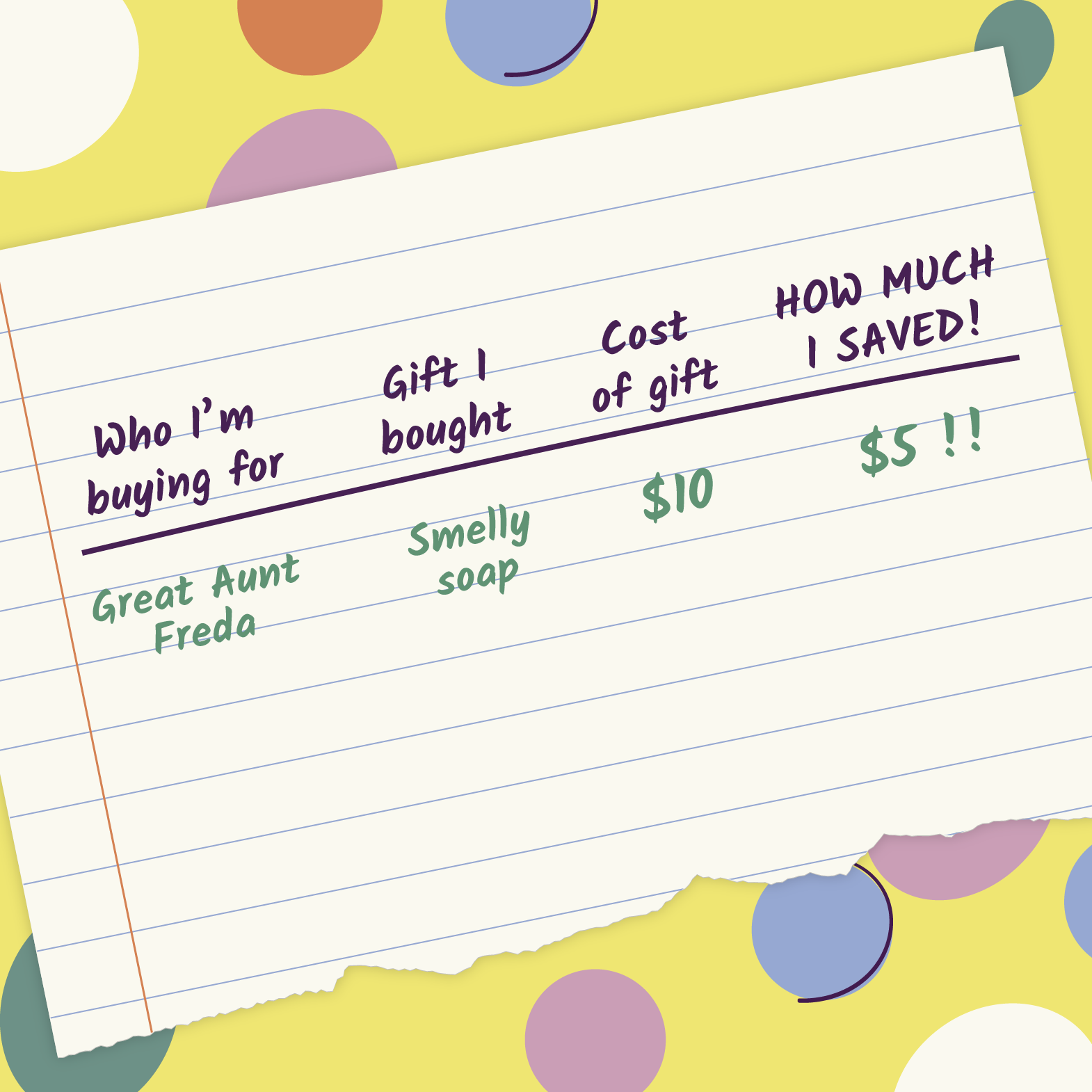 A list for Christmas gift shopping with person to buy for, the gift, how much the gift cost, and how much money was saved