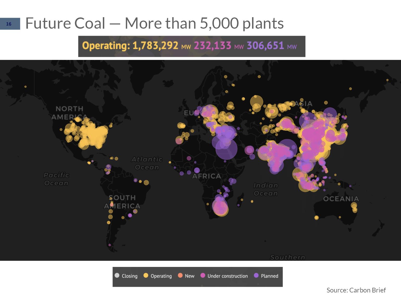 Coal Worldwide