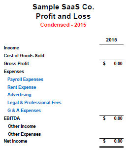 Sample profit and loss condensed