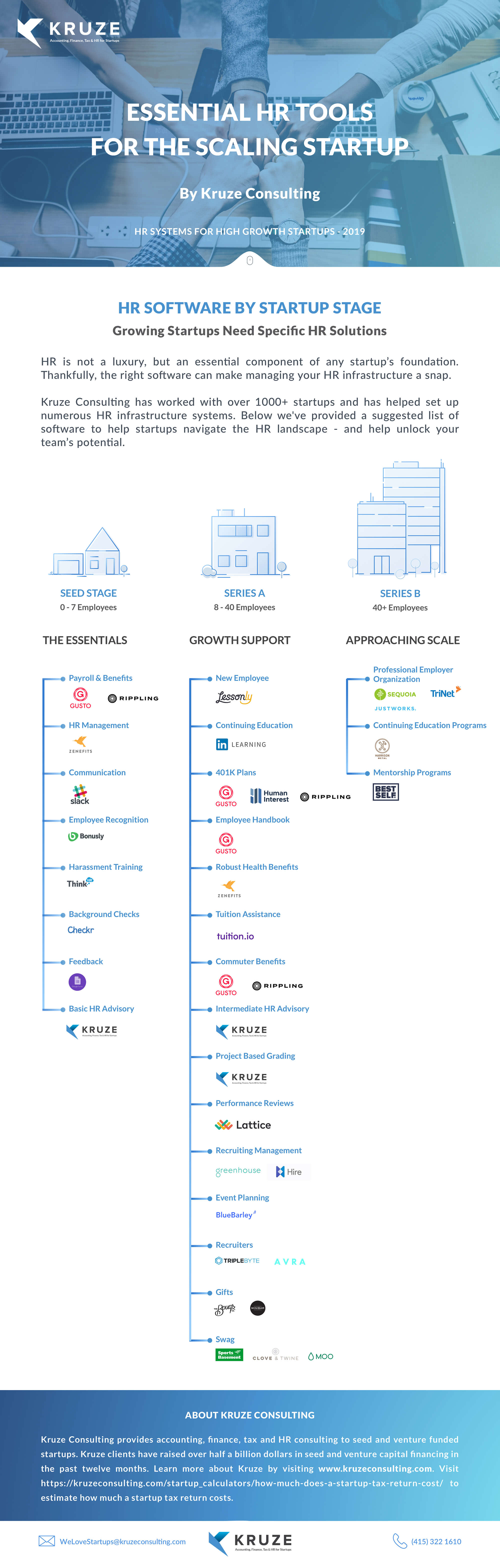Essential HR Tools for the scaling startup-infographic