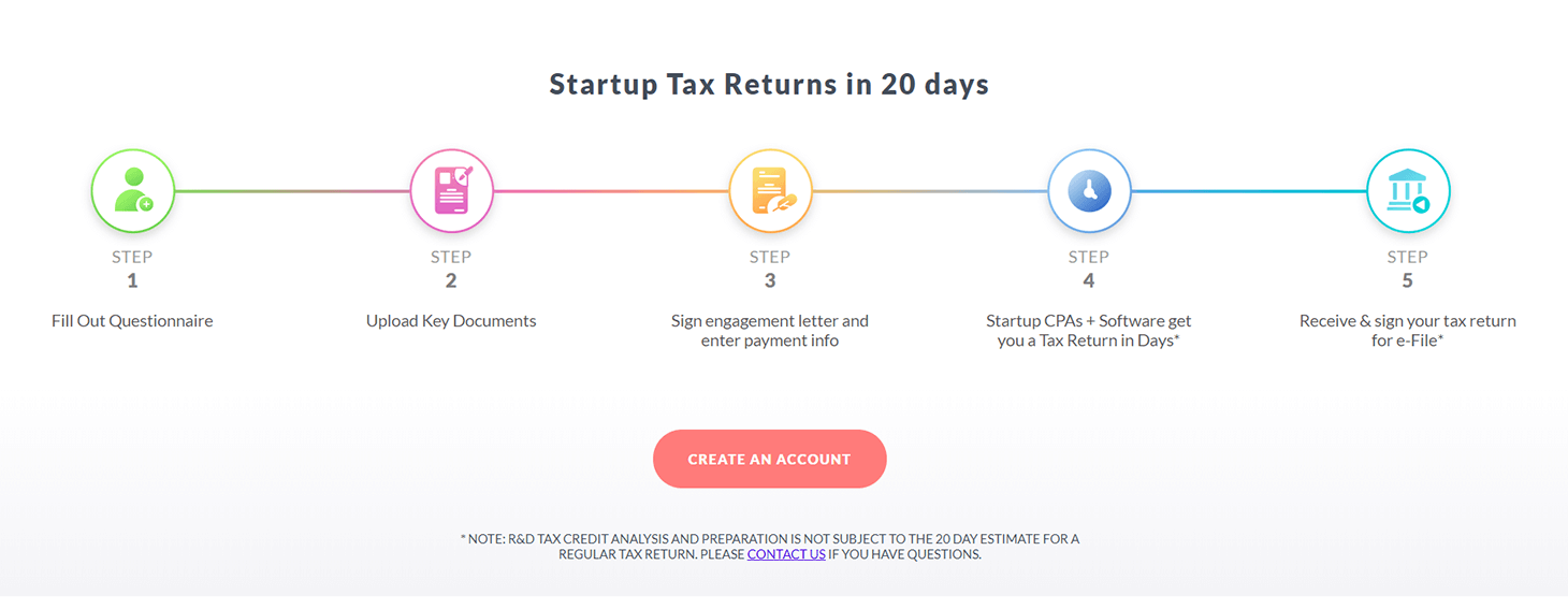 Startup Tax return in 20 days