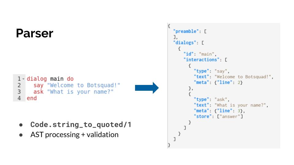 Bubblescript parser