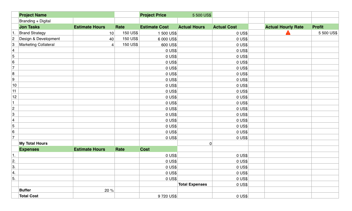 Estimated project cost of a real client project