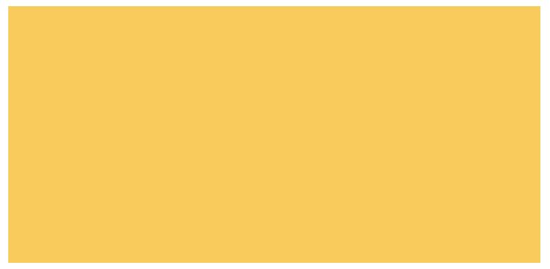 EDAA Certified