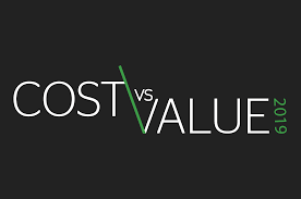 Thinking of Remodeling? Read 2019 Cost vs. Value Report