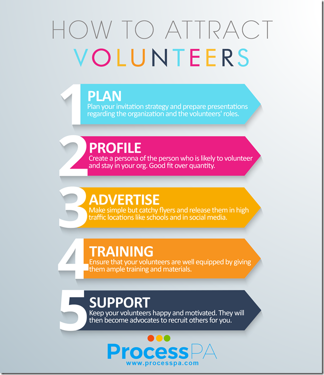 How to Attract Volunteers
