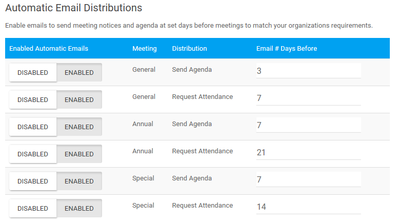 Set meeting notifications up with ease