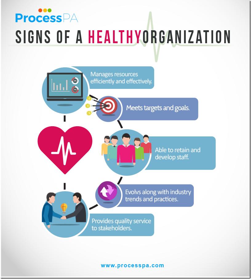 Signs of a Healthy Organization