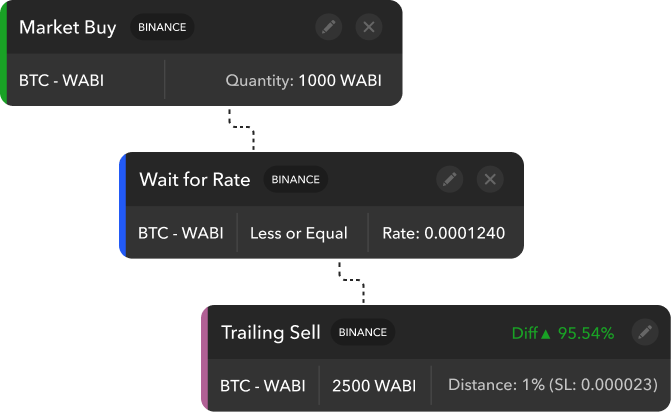 Cryptocurrency Trading Platform, Fast and Secure Multi