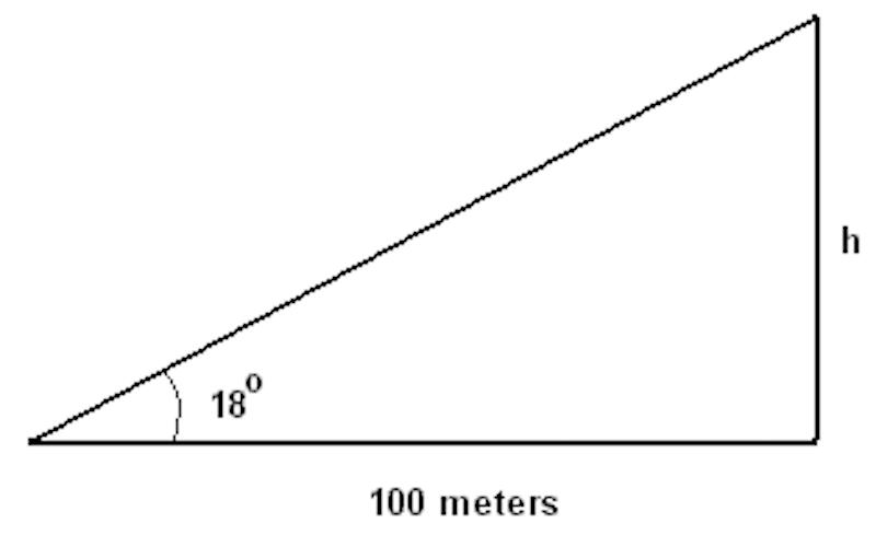 solving simple trig problem