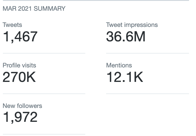 retweets increase your engagements and impressions