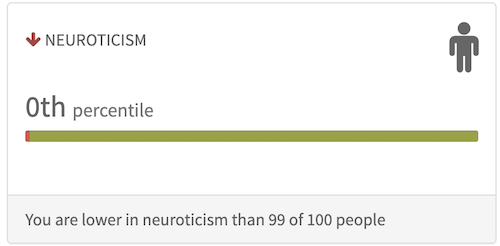 0 out of 100 score in neuroticism