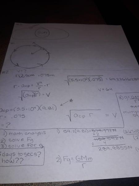 Physics Tutoring Notes
