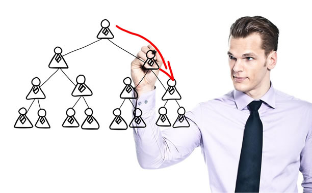 5 redes de marketing multinível