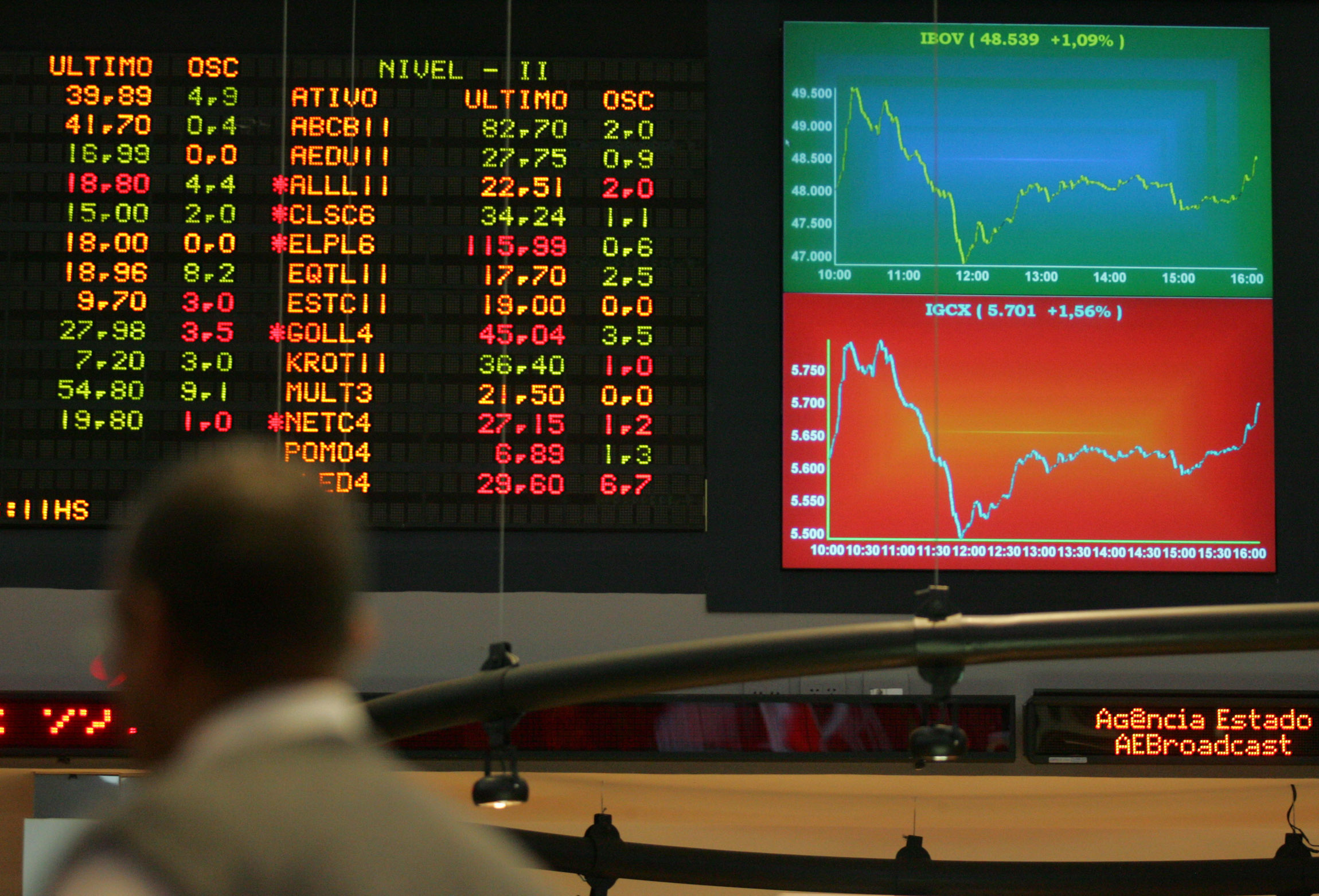 Entenda como Ganhar Dinheiro Investindo na Bolsa de Valores