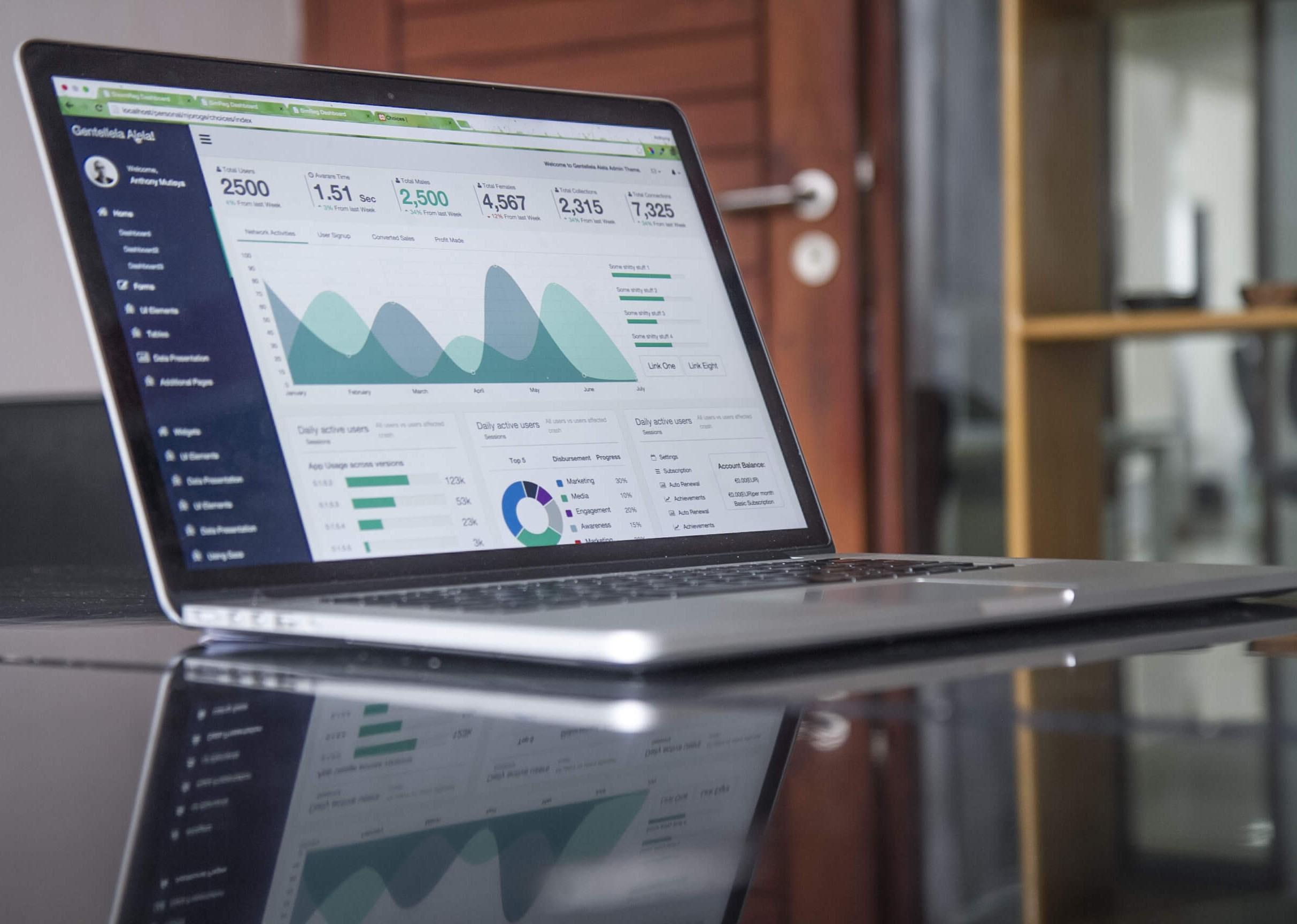 Como o uso de um CRM pode auxiliar na gestão de finanças