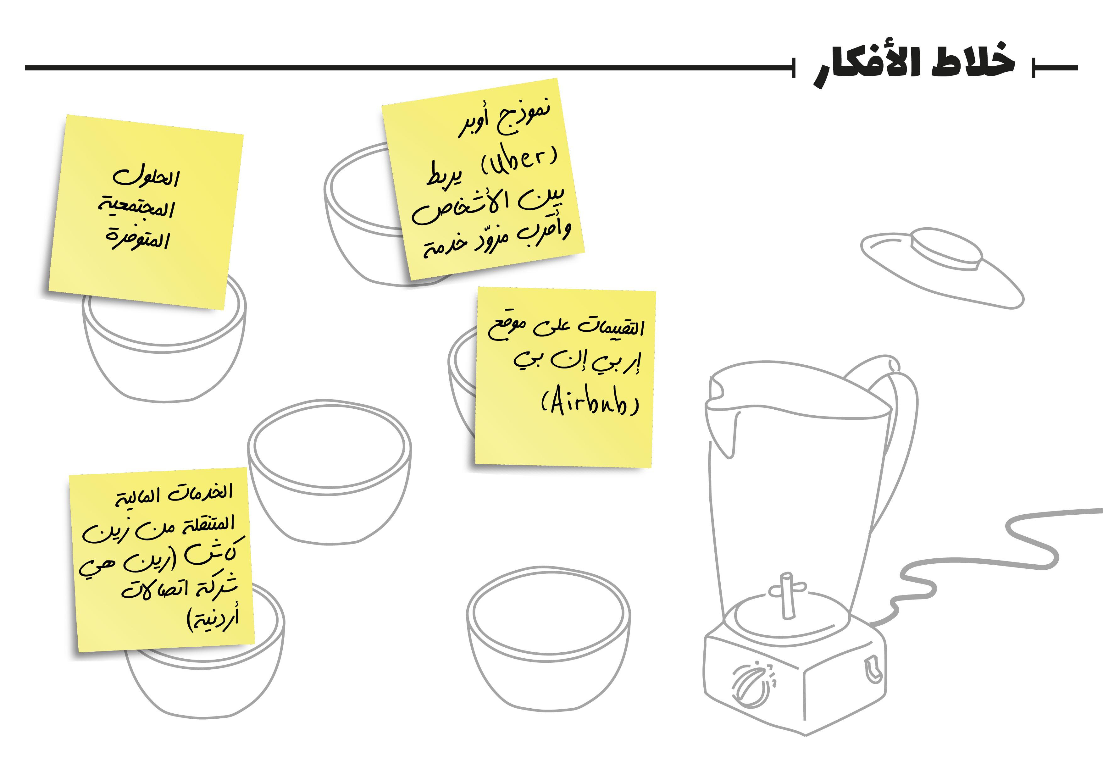 خلّاط الأفكار image