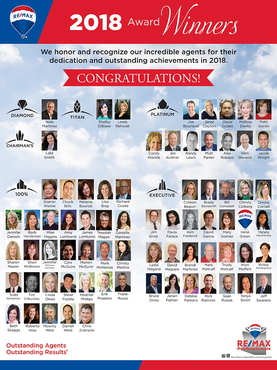 RE/MAX Professionals 2018 Award Winners