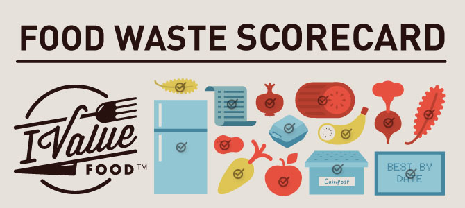 Food Waste Scorecard: The Results Are In