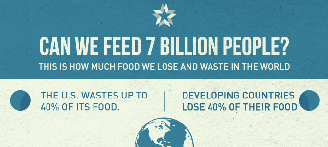 Feeding 7 Billion People And Counting