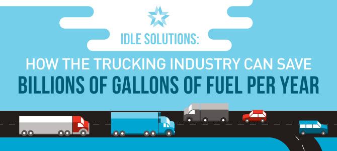 How the Trucking Industry Can Save Billions of Gallons of Fuel Per Year