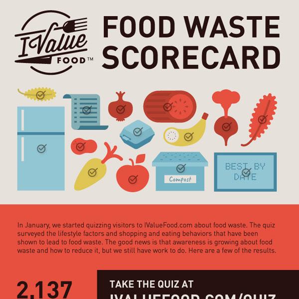 Food Waste Scorecard